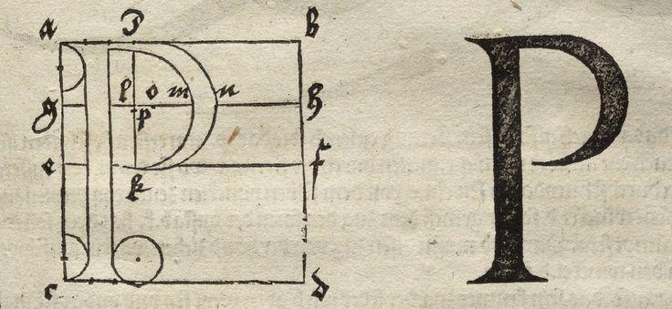 Albrecht Dürer - Underweysung der Messung. P