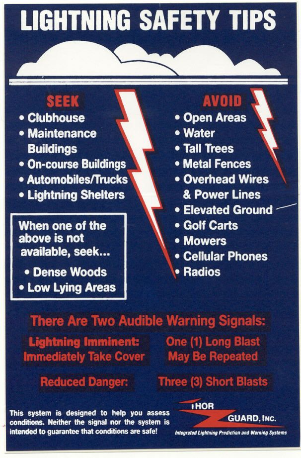 Image detail for -Lightning Safety Tips