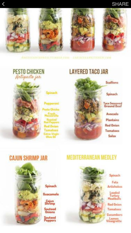 Keto Food Ideas