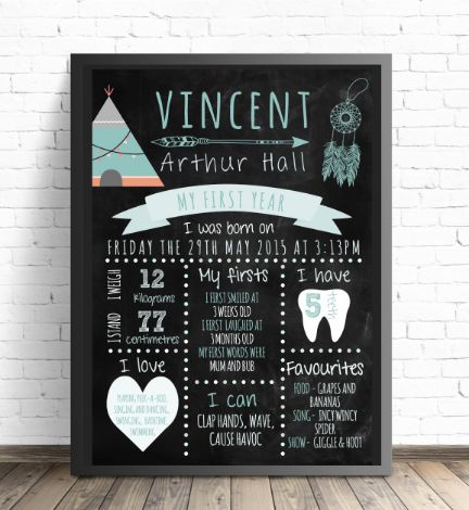 Tribal Birthday Board - Teal & Orange - DIGITAL FILE | Personalised Tribal Party Milestone Chalkboard Sign Print for a Tribal Birthday or Wild One Party theme.  Click here for details on website and for more matching tribal party printables from Print & Party. #tribalparty #wildone