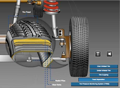 Animations to illustrate how the systems on your car work from pride auto care