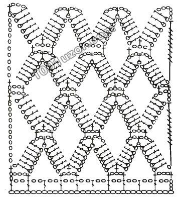 best 25  crochet stitches chart ideas on pinterest