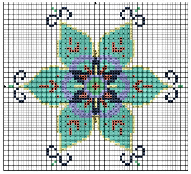 beautiful pattern - and basics to cross stitching in Spanish