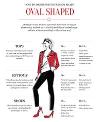 How to Dress Your Body Shape - guides for different body types