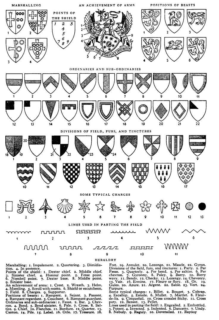 best 20 heraldry meaning ideas on pinterest reference