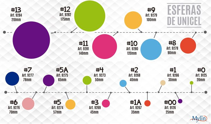 No te hagas bolas !! Con esta guía de tamaños te será supér fácil de encontrar el tamaño adecuado de tu esfera de unicel de acuerdo a tu proyecto. Descubre más detalles en fantasiasmiguel.com