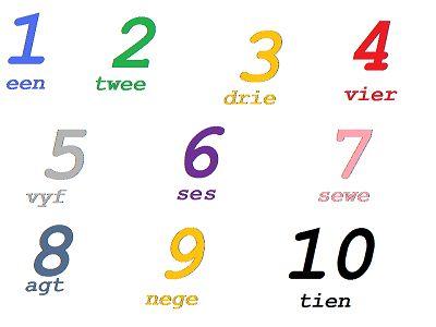 Afrikaans one to ten