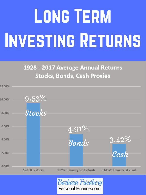 Great step-by-step to get your #investment portfolio up and running #stocks #mutual #funds