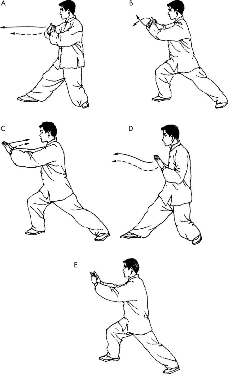 Image detail for -and electromyographic analysis of the push movement in tai chi ...