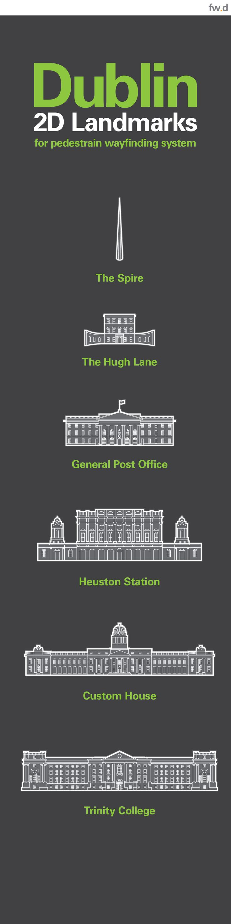 Iconic building illustrations, part of the public transport information graphic guidelines developed for the National Transport Authority of Ireland, by fwdesign.  www.fwdesign.com  #icons #buildings #city #vector
