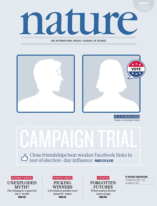 Nature Study on Facebook influence on voter turnout