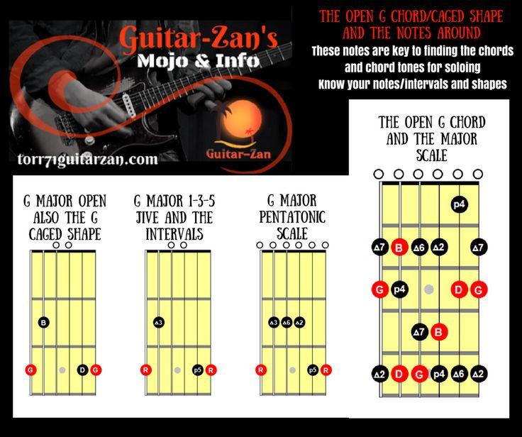338 Best Guitar Mojo Info Images On Pinterest Guitar Chords