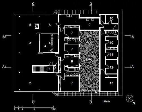 Glass House - Lina Bo Bardi - 1952