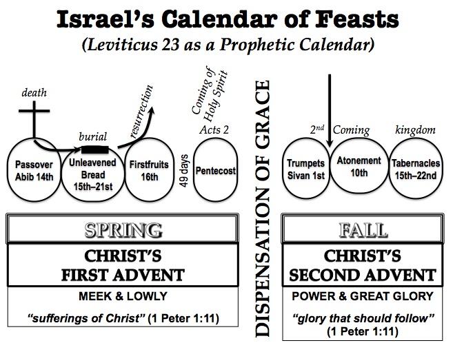 pentecost jewish feast
