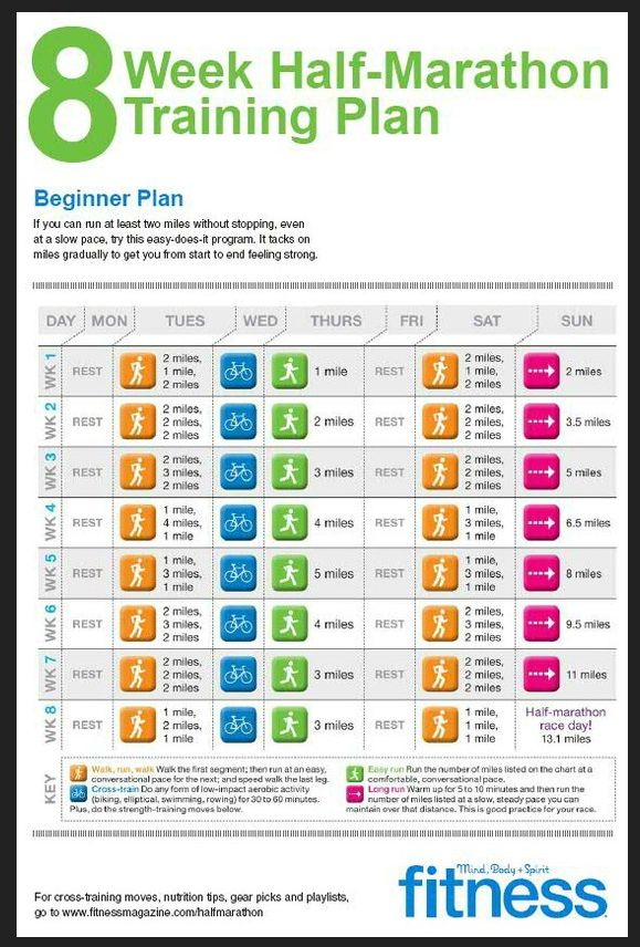 8 week half-marathon training plan.. once I can fun more than a mile without having a heart attack