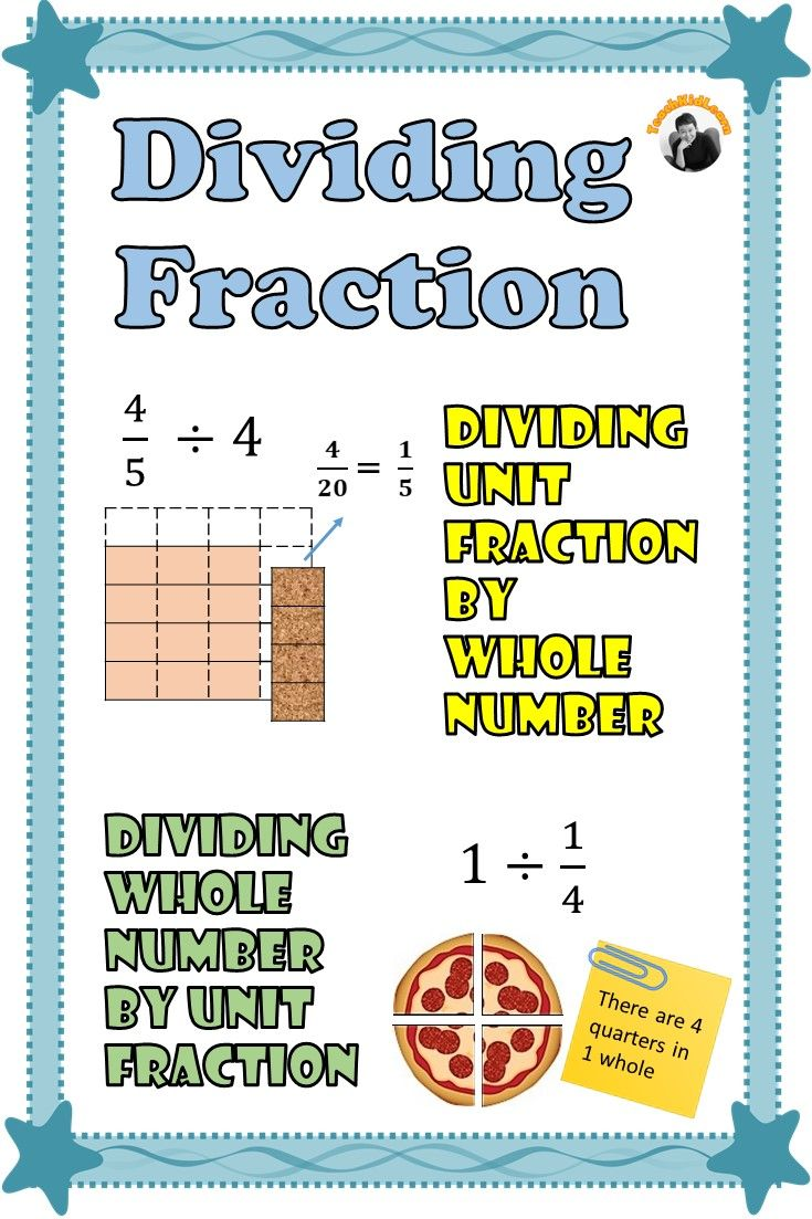5th grade fractions worksheets. Examples with visual fraction models  included for ease of understanding divid…   Fractions worksheets [ 1103 x 735 Pixel ]