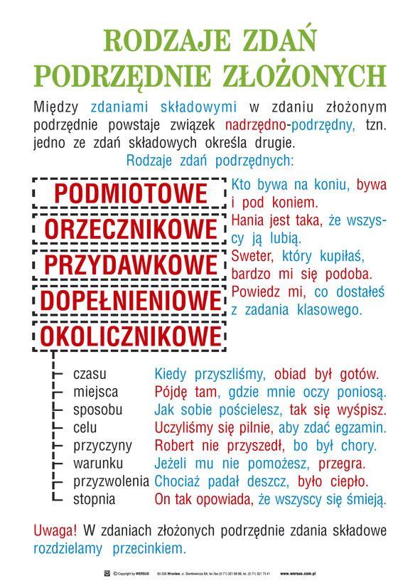 Rodzaje_zdan_podrzednie_zlozonych.jpg (591×827)