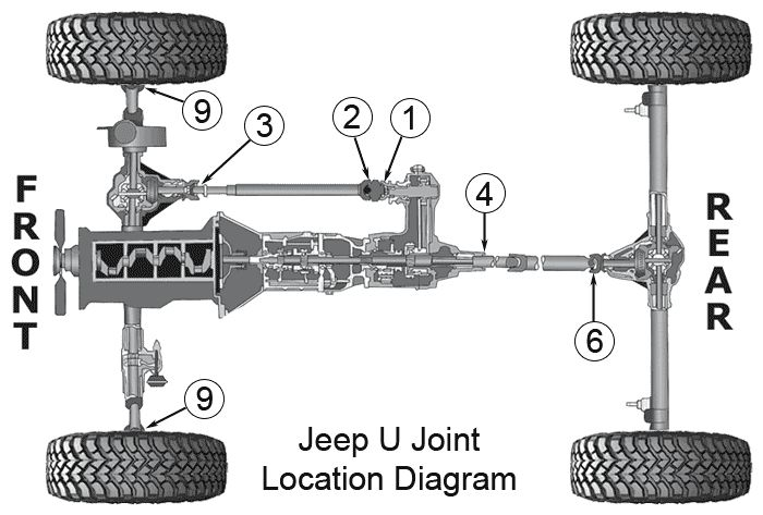 jeep universal joints for jeep tj