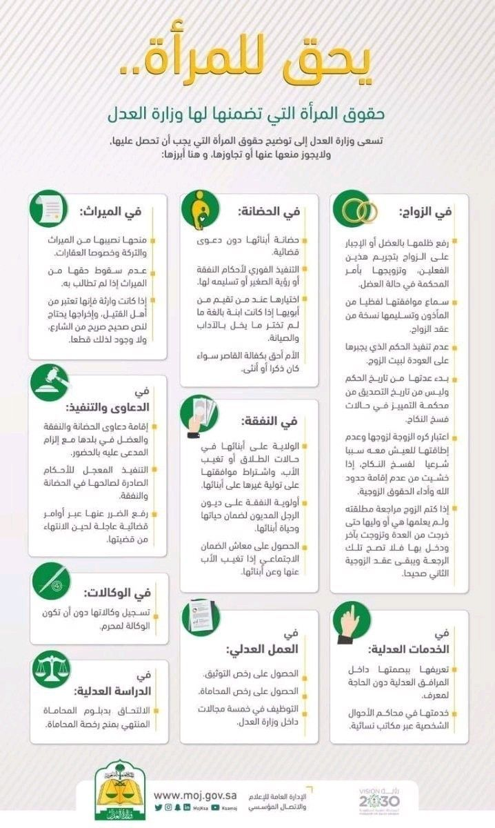 من حق المراة Islam Facts Islam Beliefs Life Rules
