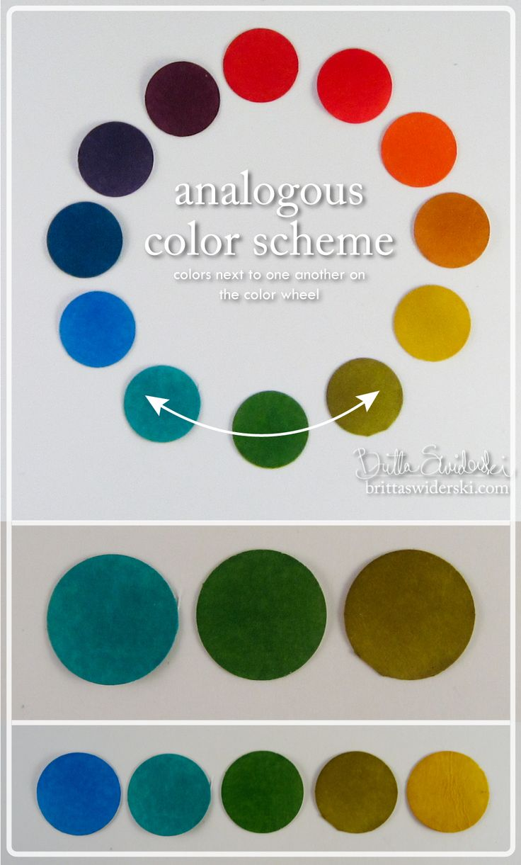 160 best images about Colour Wheel on Pinterest