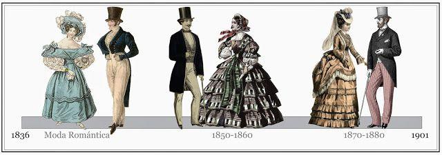 Imágenes Victorianas: Moda Victoriana siglo XIX