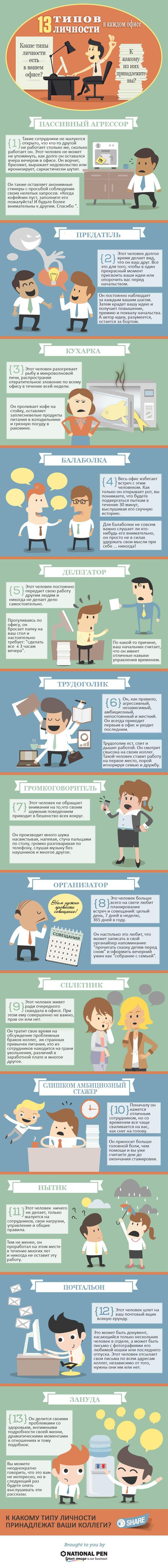 13 типов личности в офисе