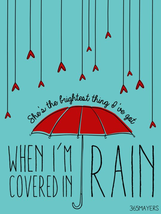 Covered in Rain- John Mayer