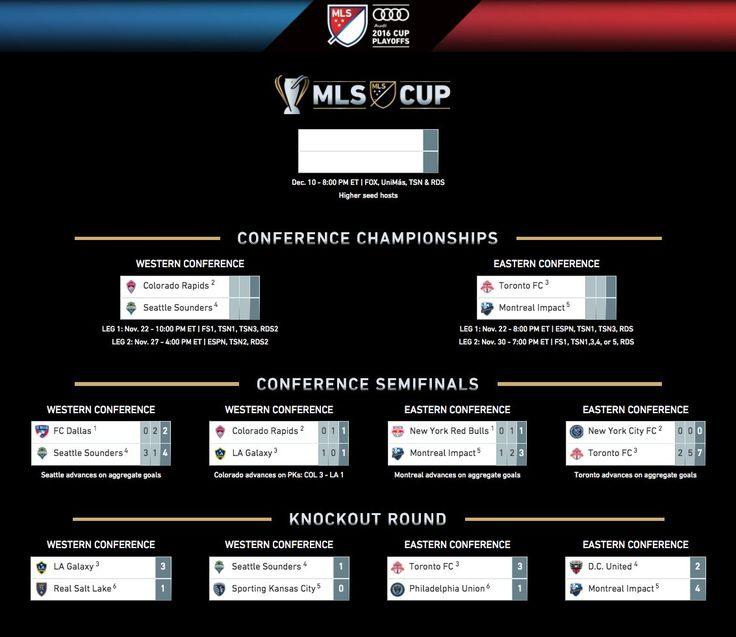 Minnesota United FC (@MNUFC) | Twitter