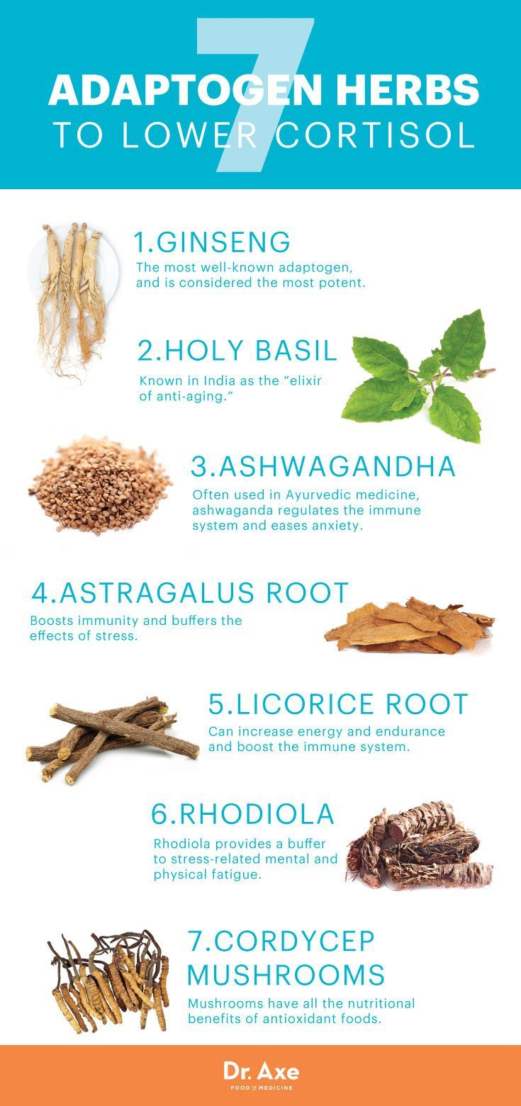 Fatigue remedies for men and women 7 Adaptogen Herbs to Lower Cortisol - Dr. Axe - Helpful for the early stages of adrenal fatigue