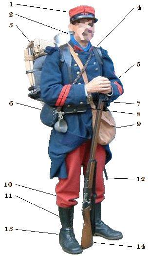 http://www.lesfrancaisaverdun-1916.fr/uniforme-evolution.htm