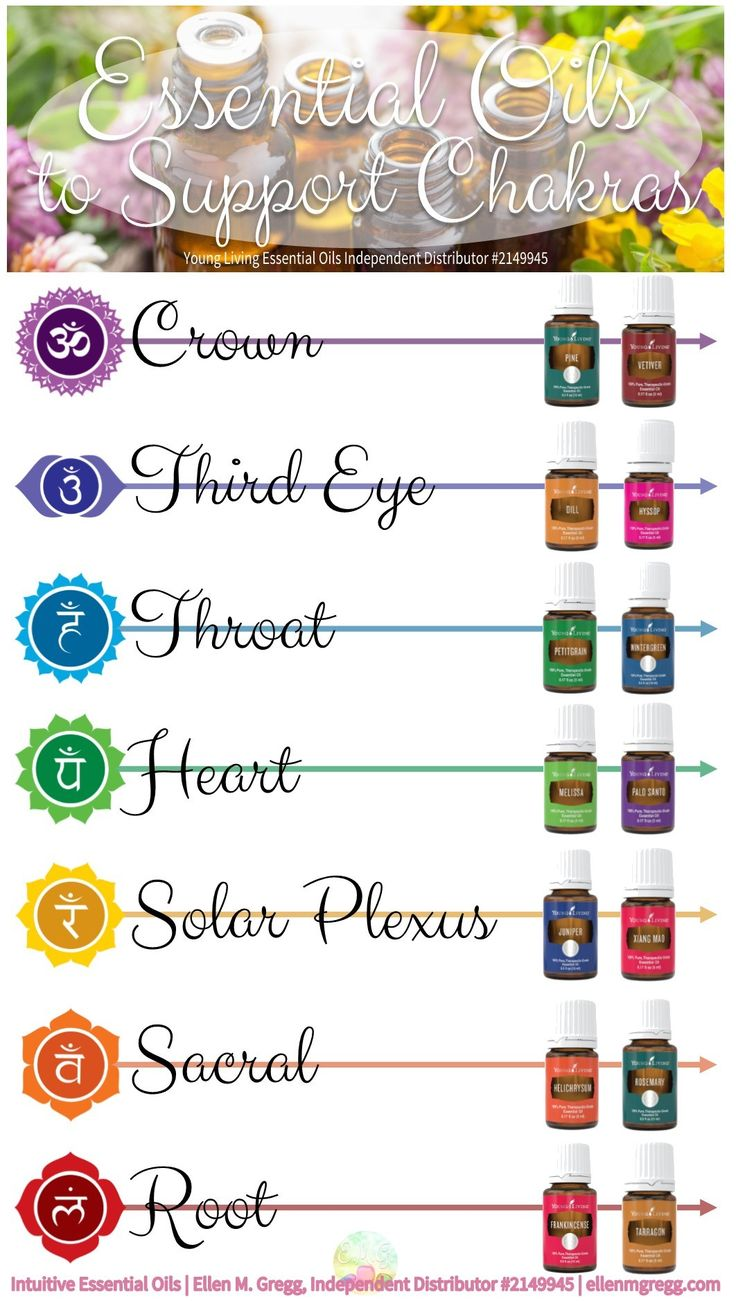 Essential Oils to Support Chakras ~ Essential Oils for the Chakras, root to crown.