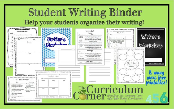 FREE Student Writing Binder by The Curriculum Corner -TONS of FREE resources to create a complete writing binder for your students!  Over 36 pages.