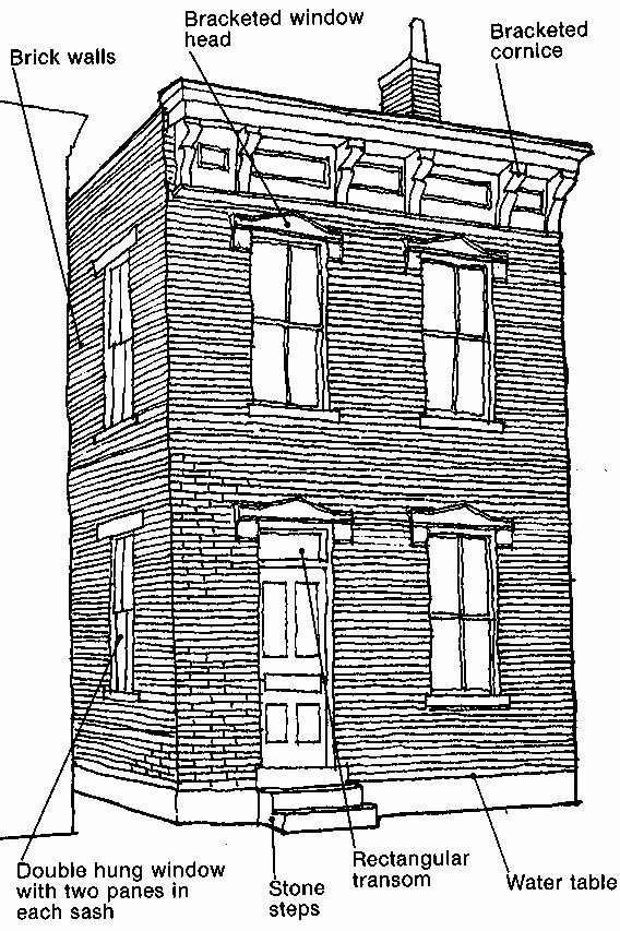 Historic Italianate House Plans Inspirational Italianate Style In 2020 Architecture American Architecture Townhouse Exterior