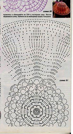crochet cute lace summer hats, crochet patterns | make handmade, crochet, craft