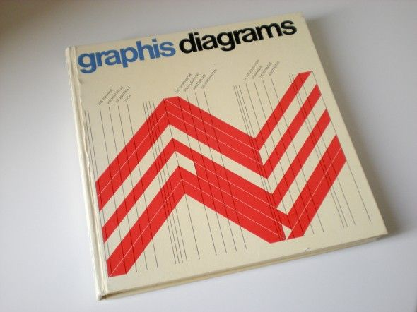 This is the book I was presenting maps from last night, Graphis Diagrams 1974