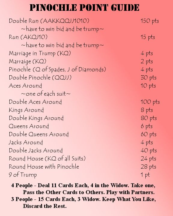 Just wanted to jot down the trump point sheet for Pinochle in case I wanted to play and be the score keeper. I always forget this stuff. Also remember anything above a King is a point when playing the hands. A K or 10. The hands are arranged A, 10, K, Q, J, 9 from largest to smallest. (Note - after looking online - I see this is my family's way. We cut the points down for easier scoring I guess. Never knew that. Like our way. Gonna stick with it!)