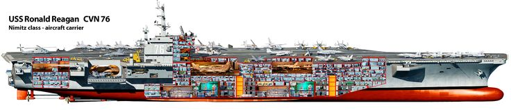 USS Ronald Reagan CVN 76 aircraft carrier (Nimitz class)