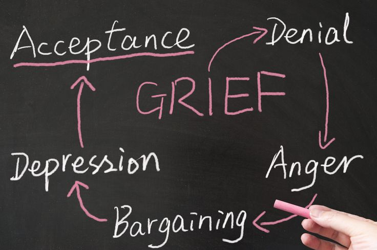 Addiction and the Five Stages of Grief. My latest article for The Fix.