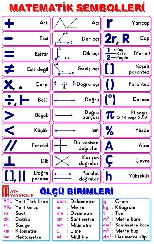 matematik sembolleri - Google'da Ara