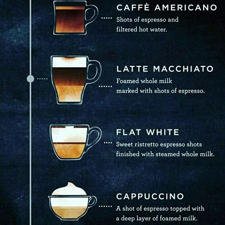 #Espresso #cappuccino #latte #doppio #ristretto #coffee #americano #blackcoffee #CoffeeMachine #coffeeMaker #EspressoMaker #CappuccinoCoffee #cappuccinoMaker #coldcoffee #coffeerecipe #coffeerecipes #coffeeflavor #coffeeflavour #coffeebeans #coffeebeanandtealeaf #coffeeart #latteart #lattemachiatto #coffeelatteart #coffeelattearts