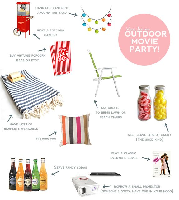 How to for outdoor movie party-must do this summer in your backyard - for more…