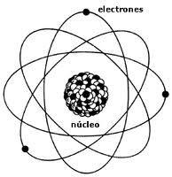 Significado de semiconductor en celula solar fotovoltaica | EliseoSebastian.com