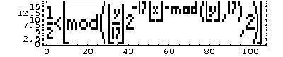 Tupper's formula