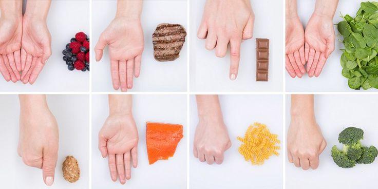 O segredo da boa alimentação está na palma da suas mãos (literamente!) | SOS Solteiros