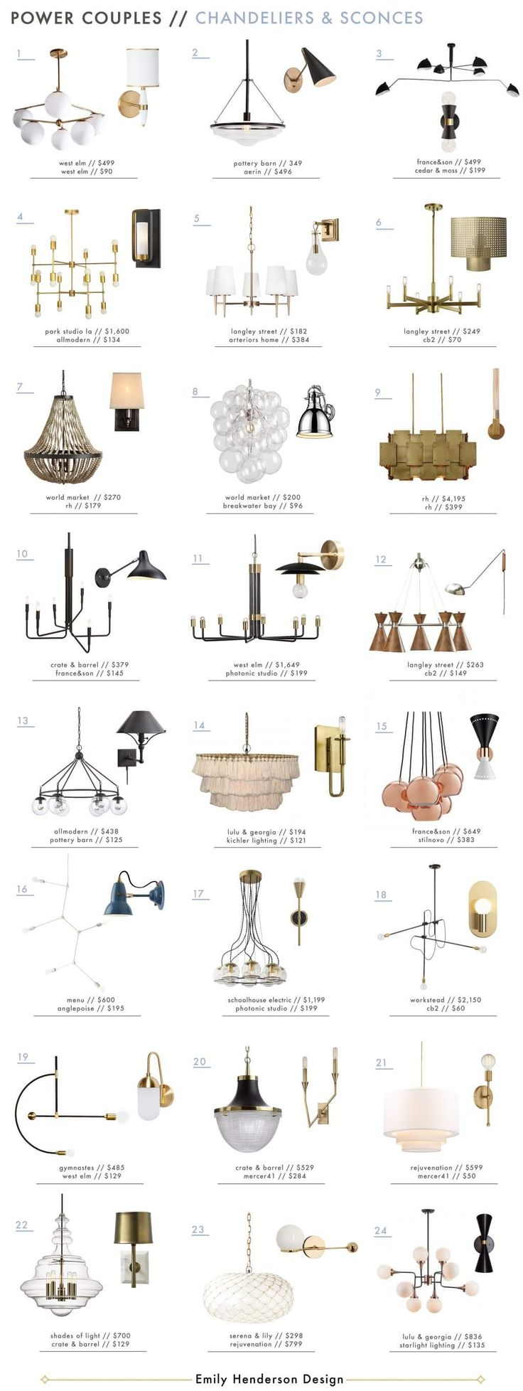 Power Couples: Chandeliers and Sconces