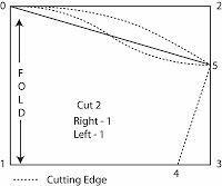 How to make sleeve patterns   Salwar Kameez Neck and Pattern Designs
