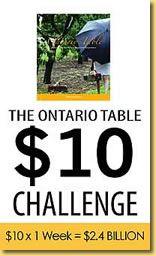 Farmers Markets Ontario
