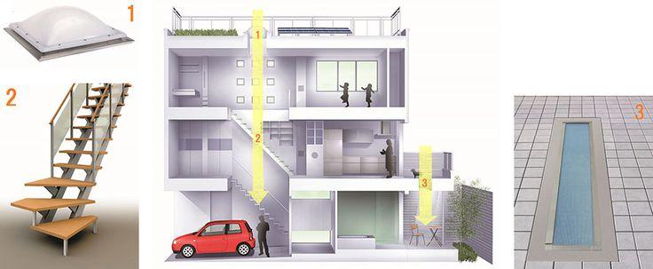 注文住宅の建て方を比較検討できるサイトを大手ハウスメーカー7社が運営しています。都市部の敷地の可能性を広げるのが「3階建て・多層階住宅」。敷地の生かし方を、ハウスメーカーの方々に伺いました。