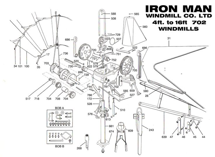 Exploded Illustration of the Iron Man water pumping windmill