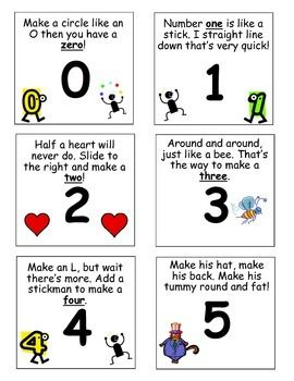 number writing rhymes Kindergarten library- mr crowell rhymes to help children write numbers number 0 counter clockwise be a hero now you've made the number zero number 1.